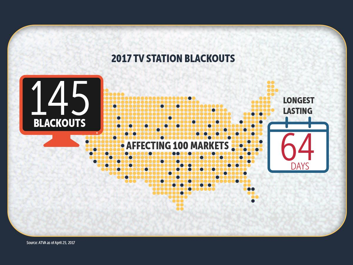 Social Media Shareable – Facebook – 2017 TV station blackouts